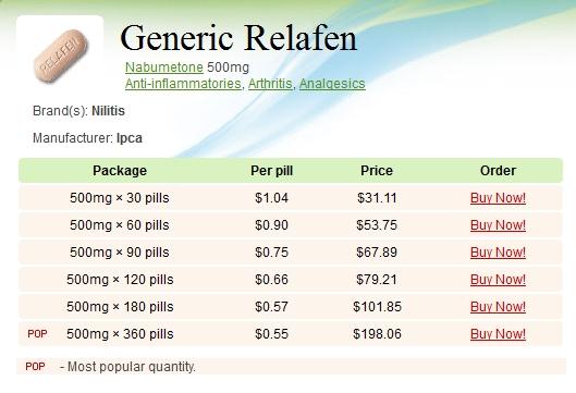 lisinopril and hydrochlorothiazide cost